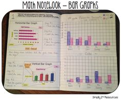 Math Notebook - Bar Graphs…all math notebook materials used on this post are free in dropbox! What a great resource!