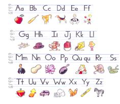 Fundations Alphabet Chart