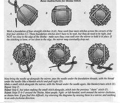 Stitching illustrations