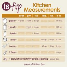 Save this handy kitchen measurement chart to help keep things simple in the kitchen!