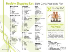 suggested grocery list  For more great information on how to lose weight and/or get healthy, message me on facebook www.facebook.com//katie'lawson'osterberg or email me at lawson-k@hotmail.com