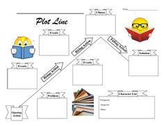 Story Mountain Summary Plot Line Template | Short Stories | Pinterest