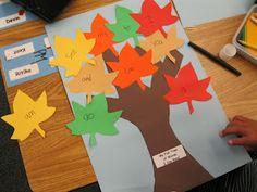For the Love of Kindergarten: Fall Sight Word Trees classroom, idea, school, word tree, fall sight, trees, educ, teach, sight word