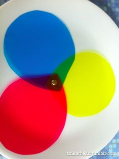 Color Viewer / Color Wheel / Primary Colors - Tinkerbean