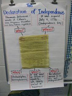 Third Grade Thinkers: Shared Writing