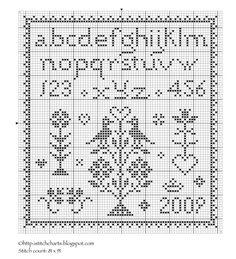 crossstitch, cross stitch, alphabet, stitcheri, sampler