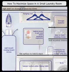 how to maximize space & organize a small laundry room - like the high shelf idea for seasonal/rarely used items. So much I could store up there!