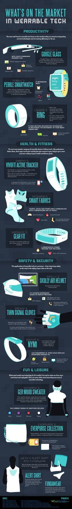 What's on the Market in Wearable Tech   #infographic #mobile #wearables