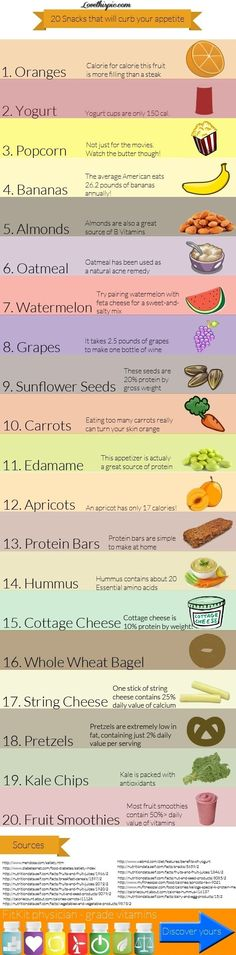 20 snacks to curb your appetite fitness exercise healthy food healthy foods healthy living eating healthy healthy smoothies