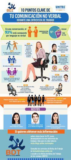 10 puntos clave de la comunicación no verbal en la entrevista de trabajo. #infografia