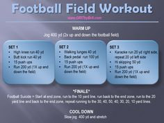 Dallas Cowboys Cheerleaders Football Field Workout.