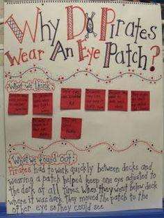 Why Do Pirates Wear An Eye Patch? - Deanna Jump's blog