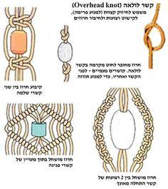 Como hacer una pulsera con ojo turco de macrame amuleto share the knownledge - Technique de macrame ...