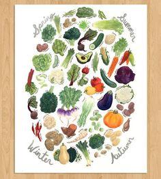 Seasonal Veggies Art Print