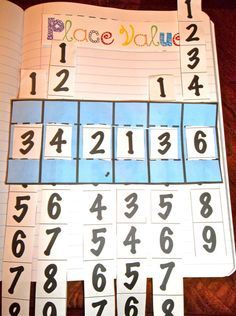 """Place value slider box  """"What number is in the thousands place?"""" """"How much is it worth?""""  Part of a numeration notebook project $"""