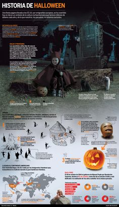 Historia de Halloween
