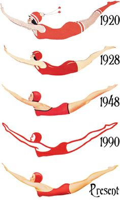 History of Jantzen Swimsuit red diving girl, showing how women in advertising have changed over time -- share this with Cadettes doing the MEdia Journey logos, bath suit, jantzen bath, evolution of swimsuit, bathing, swimsuit red, jantzen swimsuit, beach, scouts vintage