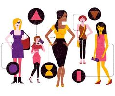 Body_type shape quiz. How to dress for your body shape.