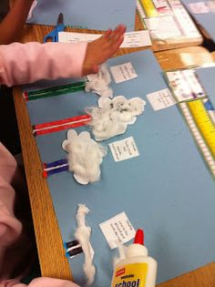 Weather/cloud unit- little clouds have legs to help them remember which clouds are the tallest and shortest!