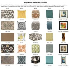 High Point Market Spring 2013 Top 25 Surya Products #hpmkt