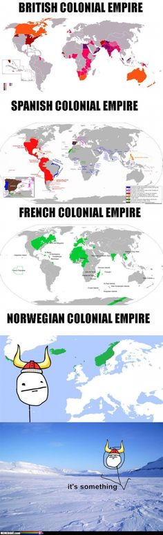 Just Some Colonial Empires