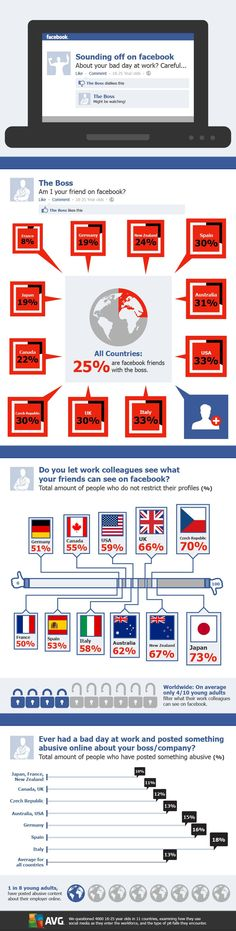 Facebook Boss Infographic
