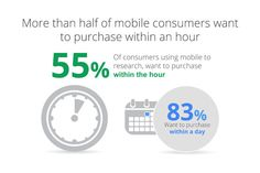 5 essential elements to ensure your mobile SEO success in 2014