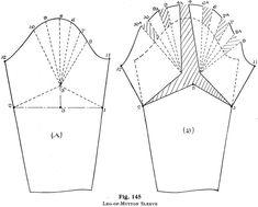 leg of mutton sleeve