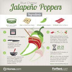 Blue Cheese Jalapeno Poppers Recipe #homesdotcom