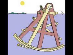 How a sextant works ~ Carry On, Mr. Bowditch