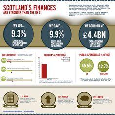 Scotland has got wha...