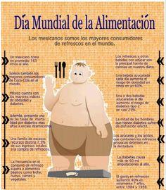 Obesidad...