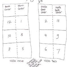 Zine layout