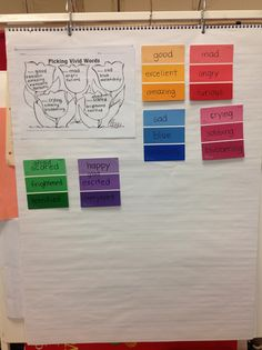 week 3- word choice  There are different paint strips of words that list synonyms of a word to improve word choice.