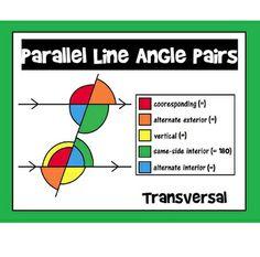 Math Teaching Ideas on Basic Geometry Parallel Lines Transversals