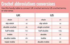 us uk crochet stitches conversion chart