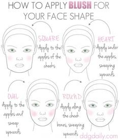 How to apply blush to suit your face shape.