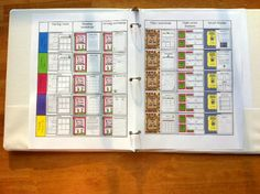 Lesson Plan Organization
