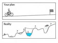 Your Plan vs Reality life, plan, inspir, realiti, quot