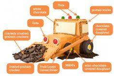 bulldozer cake anatomy
