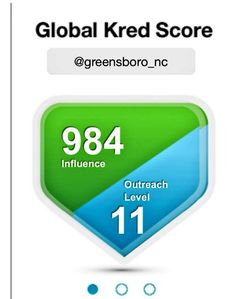 Kred Score Measures Social Media Influence & Outreach Scores +Kred Score for @greensboro_nc
