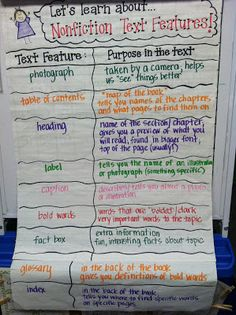 Learning Adventures with Mrs. Gerlach: Nonfiction Text Features Anchor Chart