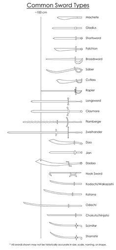 common sword types