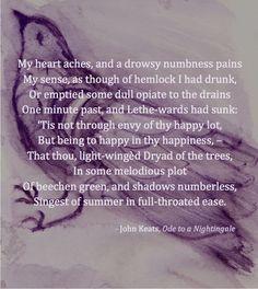 john keats | Tumblr