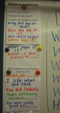 Do your students participate in class discussions?