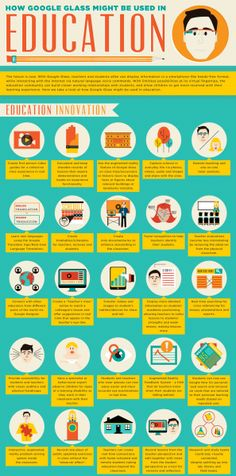 30 Creative Ways Google Glass Can Be Used In Education Infographic