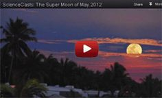 Super Moon Video Writing Prompts | TeachHUB