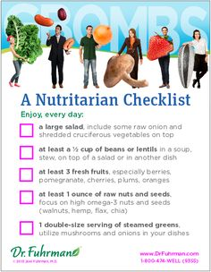 Nutritarian Checklist. Dr. Joel Fuhrman. What if every American did this? It's not that hard.