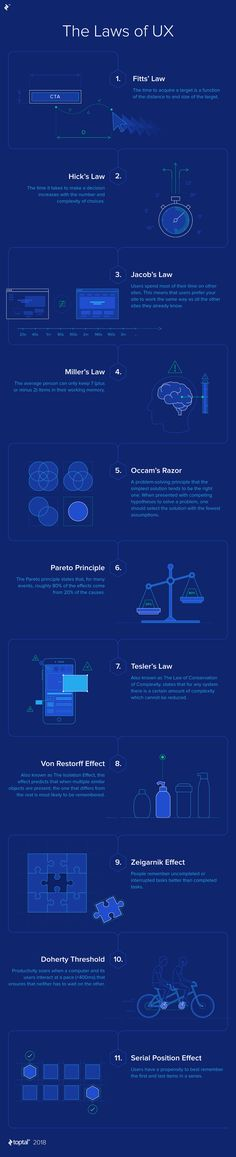 The Tried and True Laws of UX [with Infographic] – UX Planet