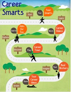 Career Smarts- School Counseling By Heart